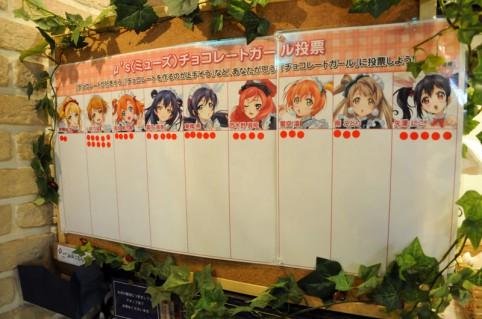 「μ'sチョコレートガール」投票、小泉花陽ちゃんが一歩リードです (*ゝω・*)ノ